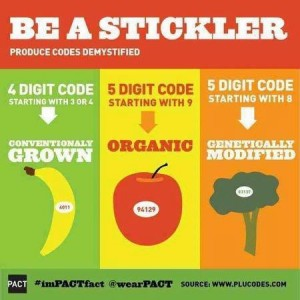 Produce Sticker Guide